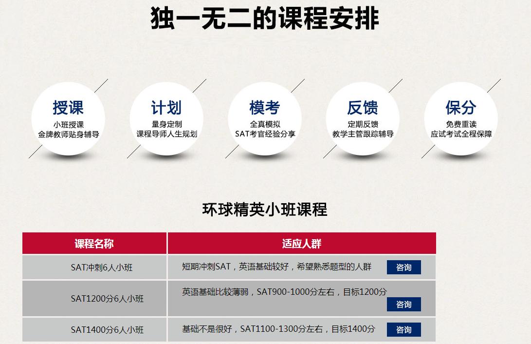 广州SAT班学费多少