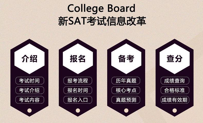 广州SAT教导学费