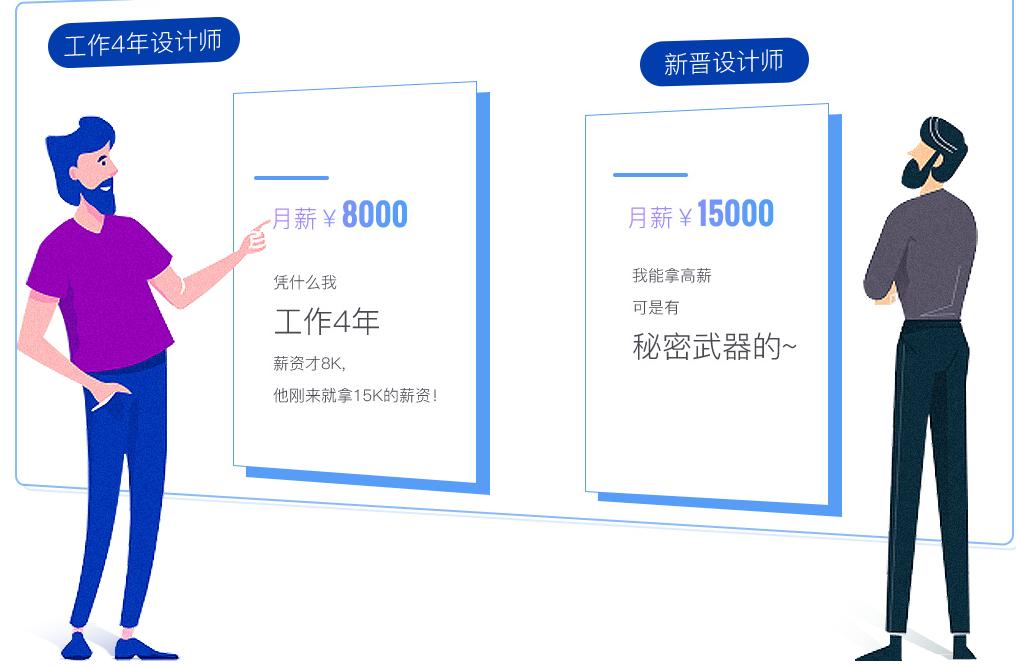 杭州高级ui界面设计培训