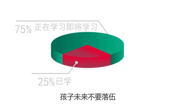 天津python少儿编程培训中心