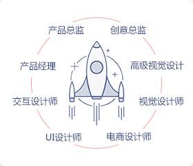天津移动端ui设计课程